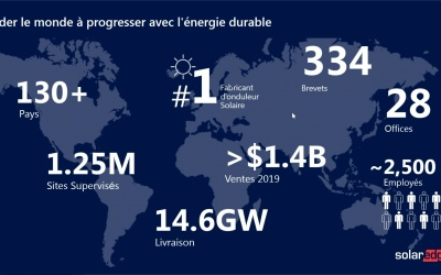 SolarEdge, La Référence !