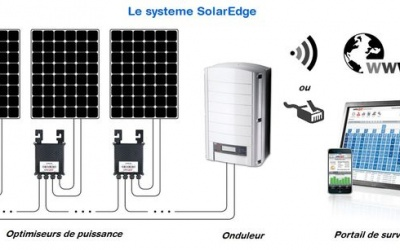 Installation SOLAREDGE